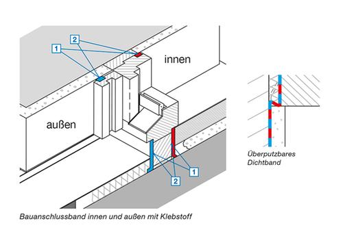 Bauanschlussband innen und außen mit Klebstoff